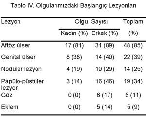 Hipodens Solid Kitlesel Lezyon